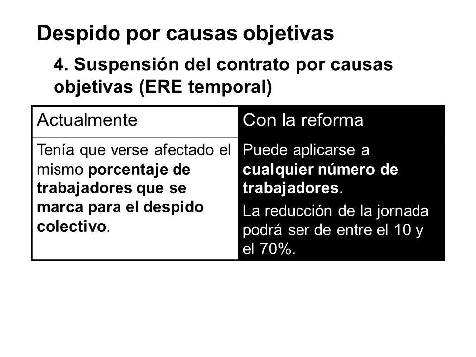 Despido por causas objetivas 4. Suspensión del contrato por causas objetivas (ERE temporal) ActualmenteCon la reforma Tenía que verse afectado el mism
