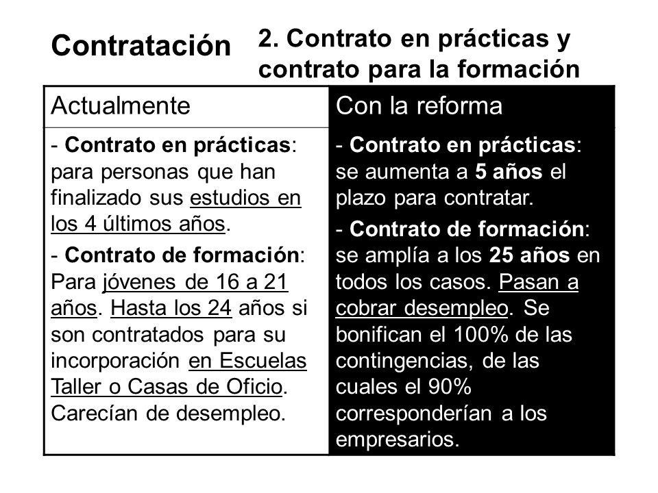 Contratación ActualmenteCon la reforma - Contrato en prácticas: para personas que han finalizado sus estudios en los 4 últimos años. - Contrato de for