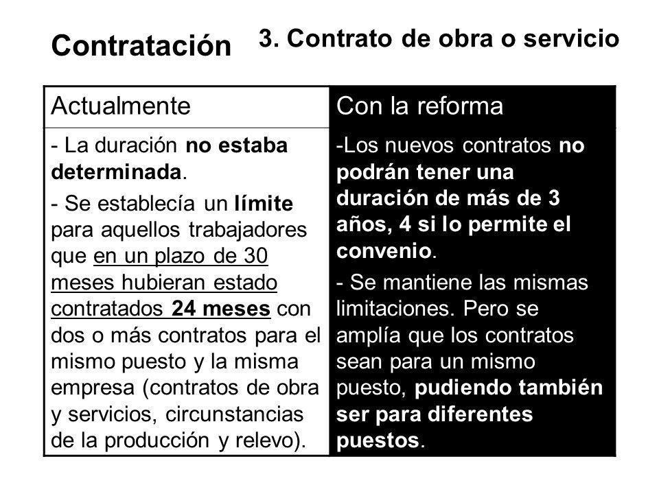Contratación ActualmenteCon la reforma - La duración no estaba determinada. - Se establecía un límite para aquellos trabajadores que en un plazo de 30