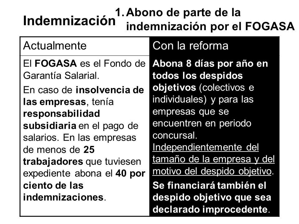 Indemnización ActualmenteCon la reforma El FOGASA es el Fondo de Garantía Salarial. En caso de insolvencia de las empresas, tenía responsabilidad subs