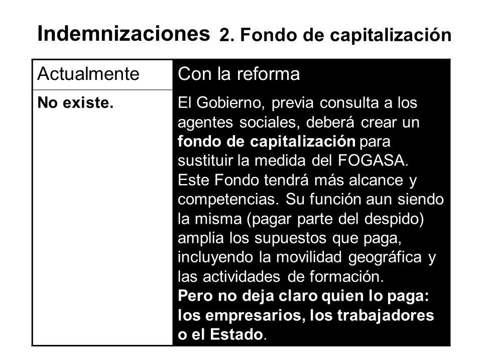 Indemnizaciones ActualmenteCon la reforma No existe.El Gobierno, previa consulta a los agentes sociales, deberá crear un fondo de capitalización para