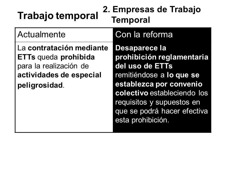 Trabajo temporal 2. Empresas de Trabajo Temporal ActualmenteCon la reforma La contratación mediante ETTs queda prohibida para la realización de activi