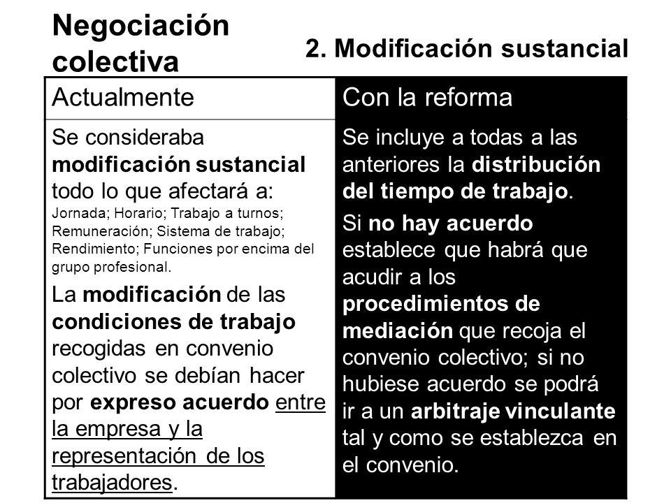 Negociación colectiva 2. Modificación sustancial ActualmenteCon la reforma Se consideraba modificación sustancial todo lo que afectará a: Jornada; Hor