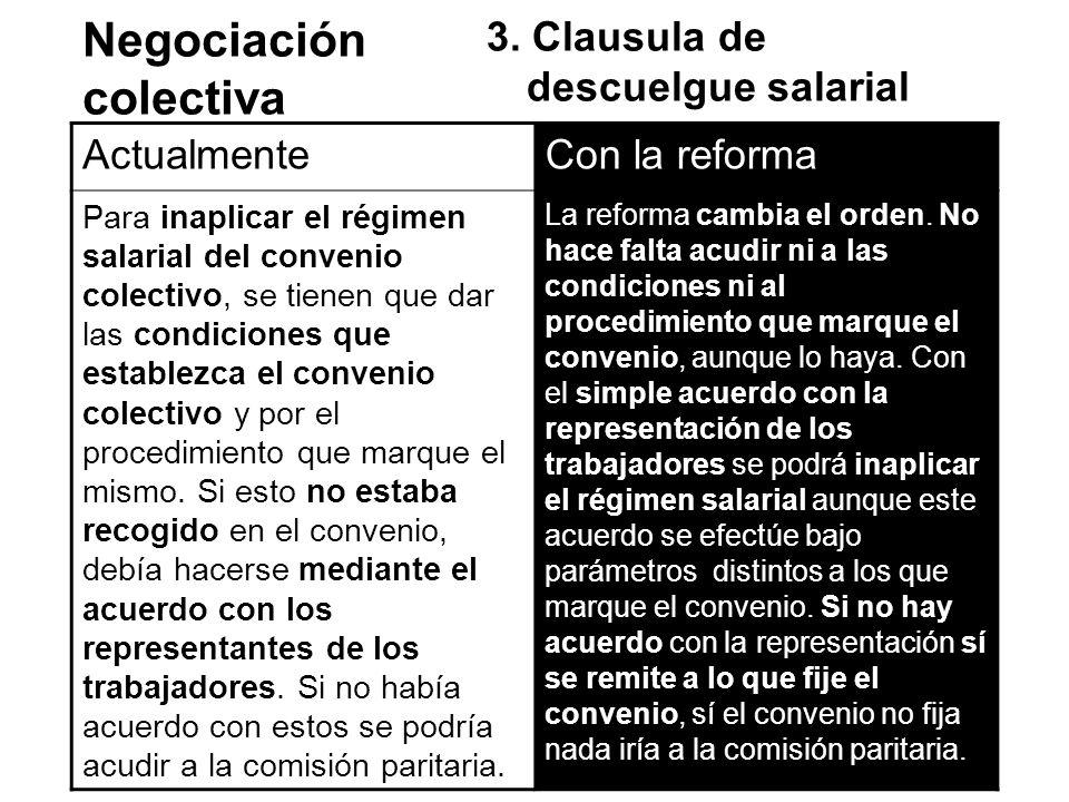 Negociación colectiva 3. Clausula de descuelgue salarial ActualmenteCon la reforma Para inaplicar el régimen salarial del convenio colectivo, se tiene