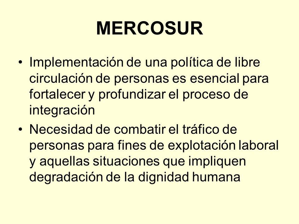 MERCOSUR Implementación de una política de libre circulación de personas es esencial para fortalecer y profundizar el proceso de integración Necesidad