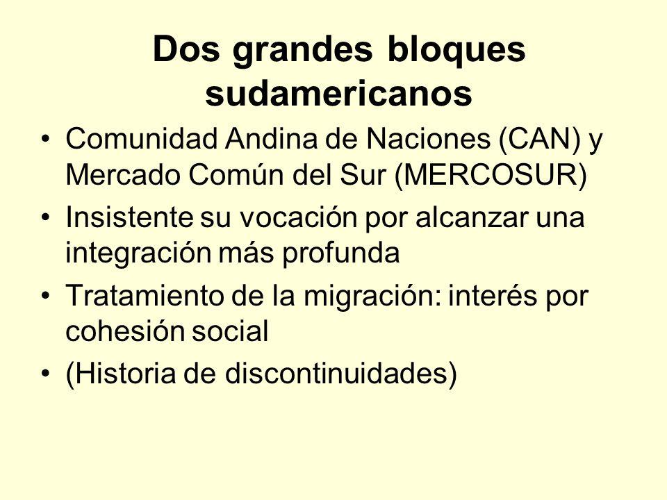 Dos grandes bloques sudamericanos Comunidad Andina de Naciones (CAN) y Mercado Común del Sur (MERCOSUR) Insistente su vocación por alcanzar una integr