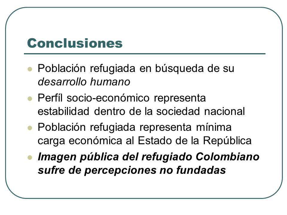 Desafíos Introducción de documento único de identidad de extranjeros Ampliar beneficiarios de microcréditos e inserción laboral Facilitar la convalida