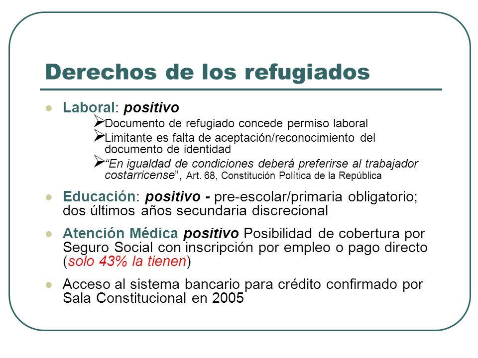 Derechos de los refugiados Laboral: positivo Documento de refugiado concede permiso laboral Limitante es falta de aceptación/reconocimiento del documento de identidad En igualdad de condiciones deberá preferirse al trabajador costarricense, Art.