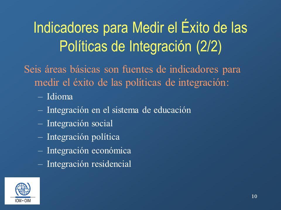 10 Indicadores para Medir el Éxito de las Políticas de Integración (2/2) Seis áreas básicas son fuentes de indicadores para medir el éxito de las polí