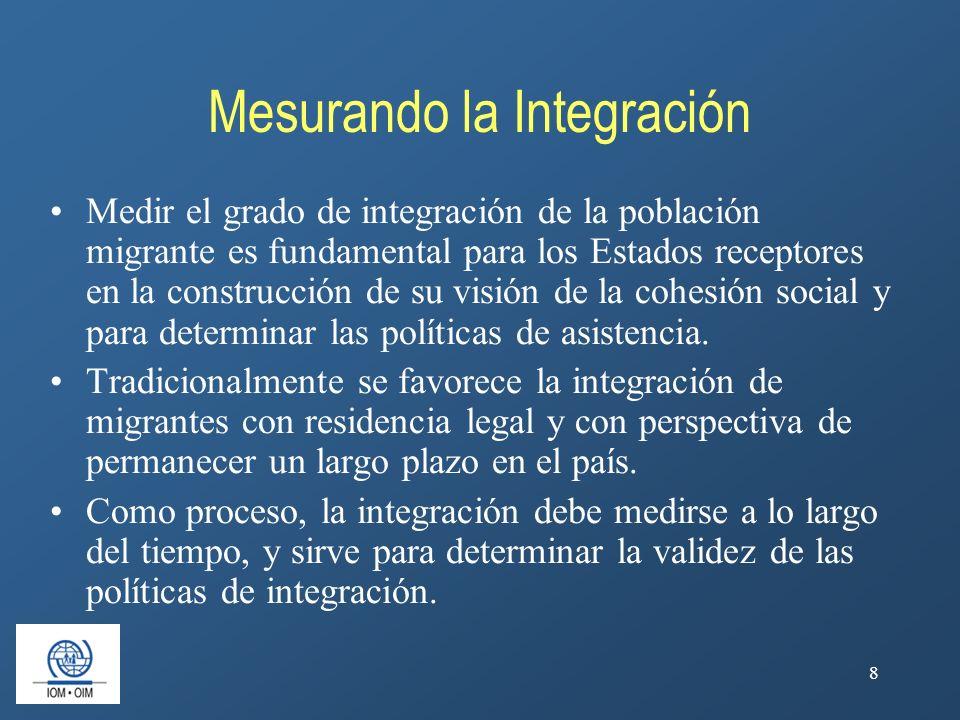 9 Indicadores para Medir el Éxito de las Políticas de Integración (1/2) No hay consenso entre cuáles son los indicadores más apropiados.