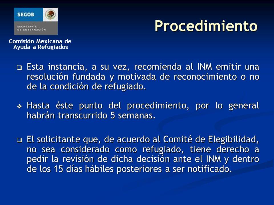 Comisión Mexicana de Ayuda a Refugiados Procedimiento Esta instancia, a su vez, recomienda al INM emitir una resolución fundada y motivada de reconocimiento o no de la condición de refugiado.