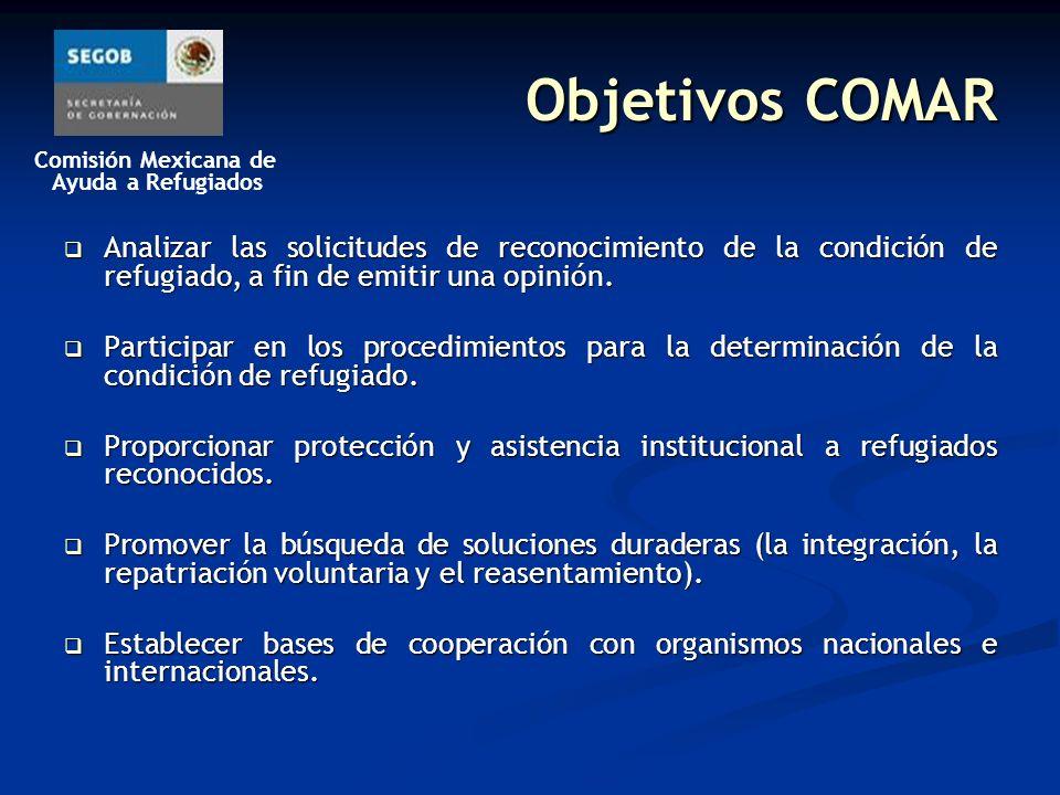 Comisión Mexicana de Ayuda a Refugiados Objetivos COMAR Analizar las solicitudes de reconocimiento de la condición de refugiado, a fin de emitir una opinión.