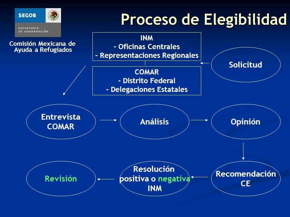 Comisión Mexicana de Ayuda a Refugiados Delegación de COMAR en Tapachula Delegación de COMAR en Tapachula Prolongación Central Oriente s/n, Plaza Kamico Locales 6,7 y 8 Colonia Guadalupana 30770 Tapachula, Chiapas Tel.