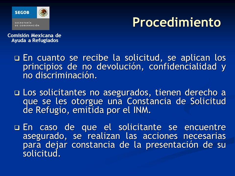 Comisión Mexicana de Ayuda a Refugiados Procedimiento En cuanto se recibe la solicitud, se aplican los principios de no devolución, confidencialidad y no discriminación.