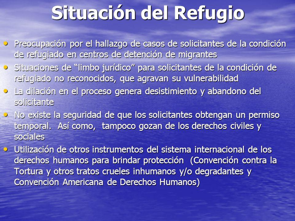 Situación del Refugio Preocupación por el hallazgo de casos de solicitantes de la condición de refugiado en centros de detención de migrantes Preocupación por el hallazgo de casos de solicitantes de la condición de refugiado en centros de detención de migrantes Situaciones de limbo jurídico para solicitantes de la condición de refugiado no reconocidos, que agravan su vulnerabilidad Situaciones de limbo jurídico para solicitantes de la condición de refugiado no reconocidos, que agravan su vulnerabilidad La dilación en el proceso genera desistimiento y abandono del solicitante La dilación en el proceso genera desistimiento y abandono del solicitante No existe la seguridad de que los solicitantes obtengan un permiso temporal.