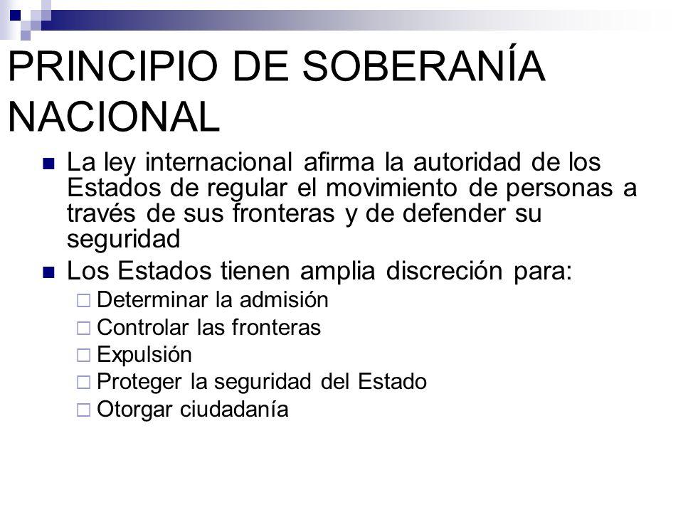 PRINCIPIO DE SOBERANÍA NACIONAL La ley internacional afirma la autoridad de los Estados de regular el movimiento de personas a través de sus fronteras