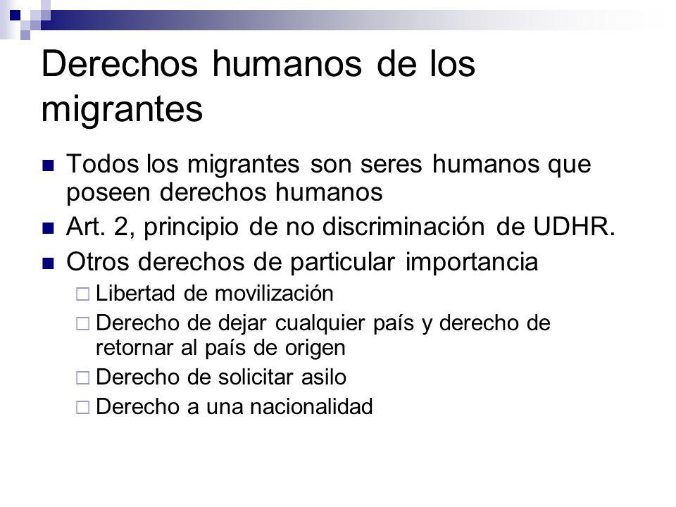 Derechos humanos de los migrantes Todos los migrantes son seres humanos que poseen derechos humanos Art. 2, principio de no discriminación de UDHR. Ot