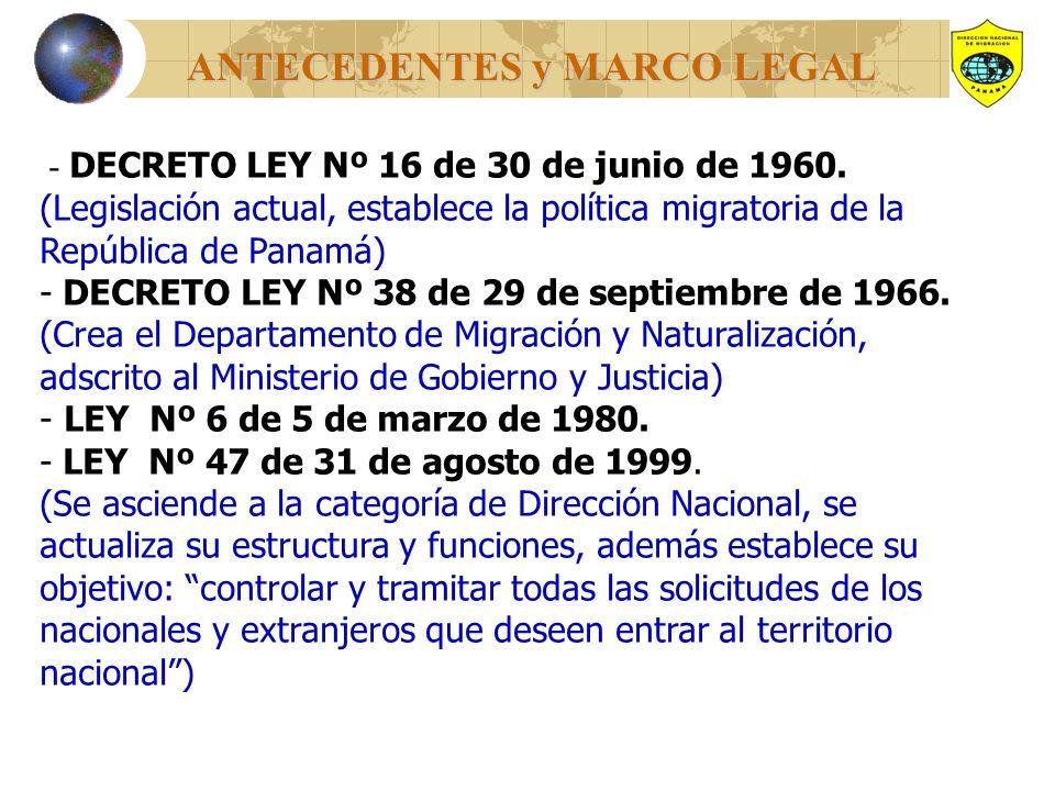 ANTECEDENTES y MARCO LEGAL - DECRETO LEY Nº 16 de 30 de junio de 1960.