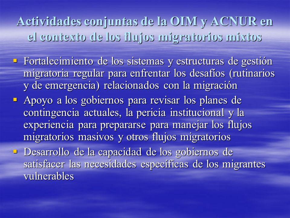 Fortalecimiento de los sistemas de gestión migratoria Las revisiones por parte de la OIM de las leyes y reglamentos de inmigración incluyen a ACNUR en los temas de protección de refugiados Las revisiones por parte de la OIM de las leyes y reglamentos de inmigración incluyen a ACNUR en los temas de protección de refugiados Los cursos de capacitación para el desarrollo de capacidades para controlar la trata de personas, realizados por la OIM, pueden incluir a ACNUR en el tema de la elegibilidad de las víctimas para obtener protección como refugiados Los cursos de capacitación para el desarrollo de capacidades para controlar la trata de personas, realizados por la OIM, pueden incluir a ACNUR en el tema de la elegibilidad de las víctimas para obtener protección como refugiados