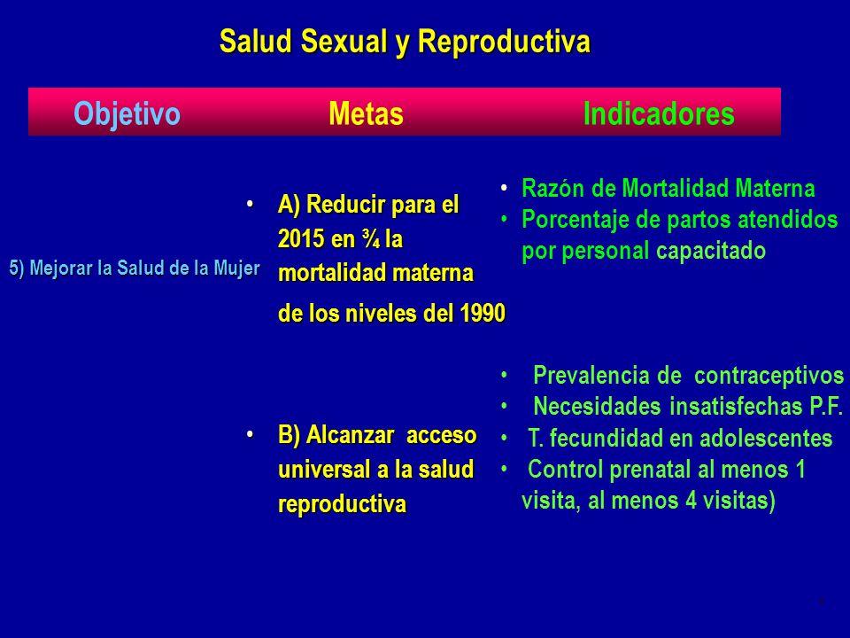 4 Salud Sexual y Reproductiva 5) Mejorar la Salud de la Mujer A) Reducir para el 2015 en ¾ la mortalidad materna A) Reducir para el 2015 en ¾ la morta