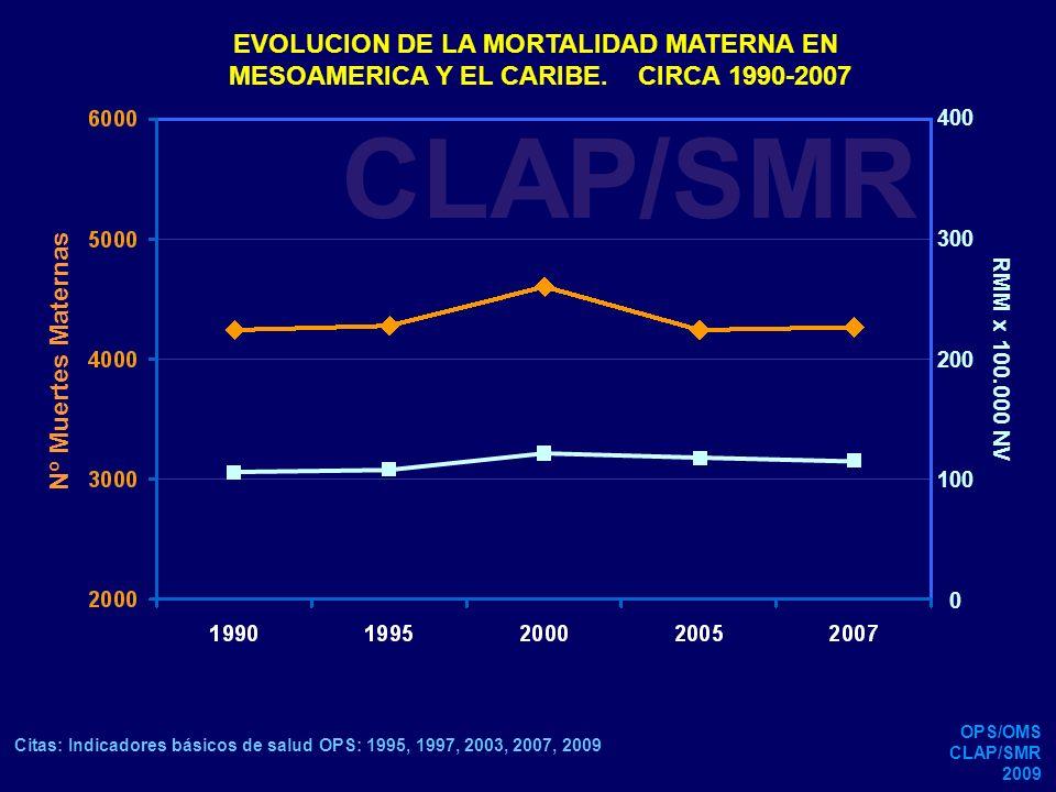 CLAP/SMR EVOLUCION DE LA MORTALIDAD MATERNA EN MESOAMERICA Y EL CARIBE. CIRCA 1990-2007 EVOLUCION DE LA MORTALIDAD MATERNA EN MESOAMERICA Y EL CARIBE.