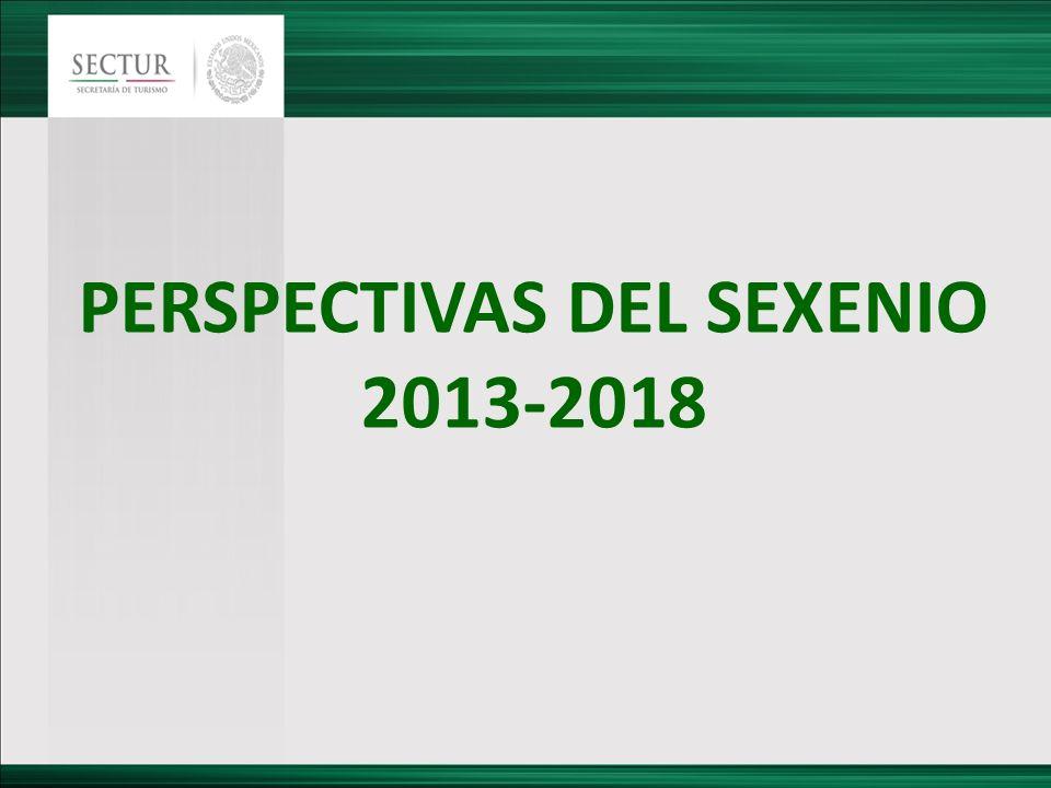 PERSPECTIVAS DEL SEXENIO 2013-2018