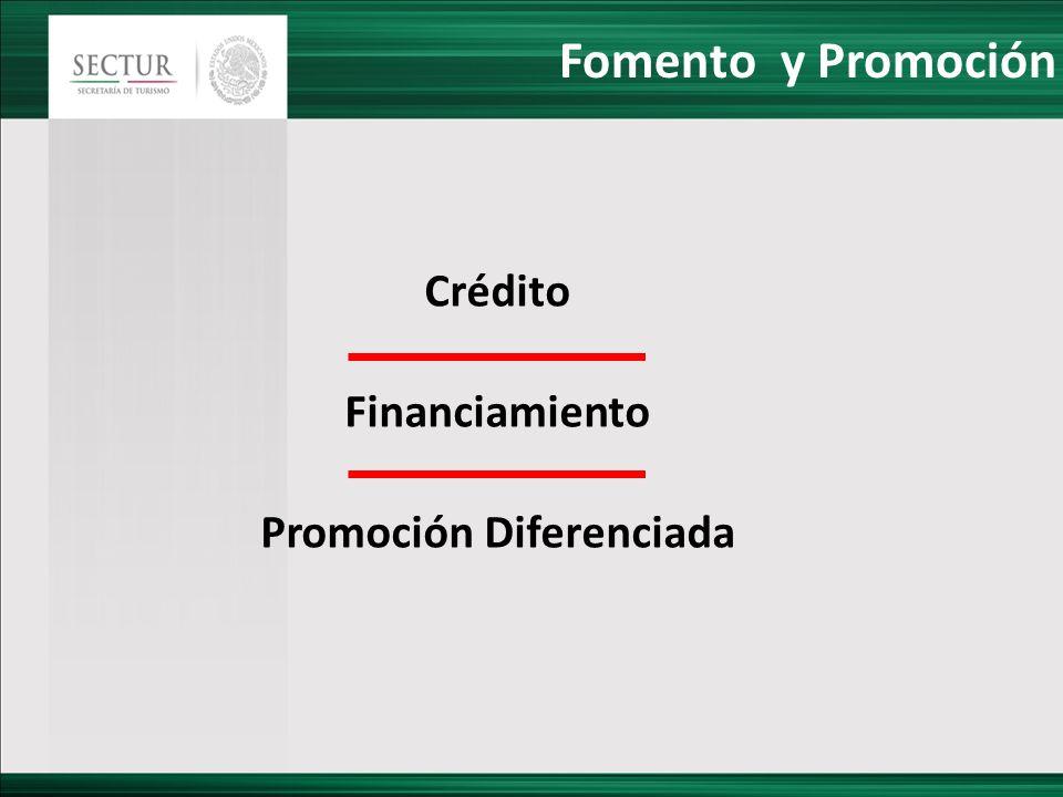 Fomento y Promoción Crédito Financiamiento Promoción Diferenciada