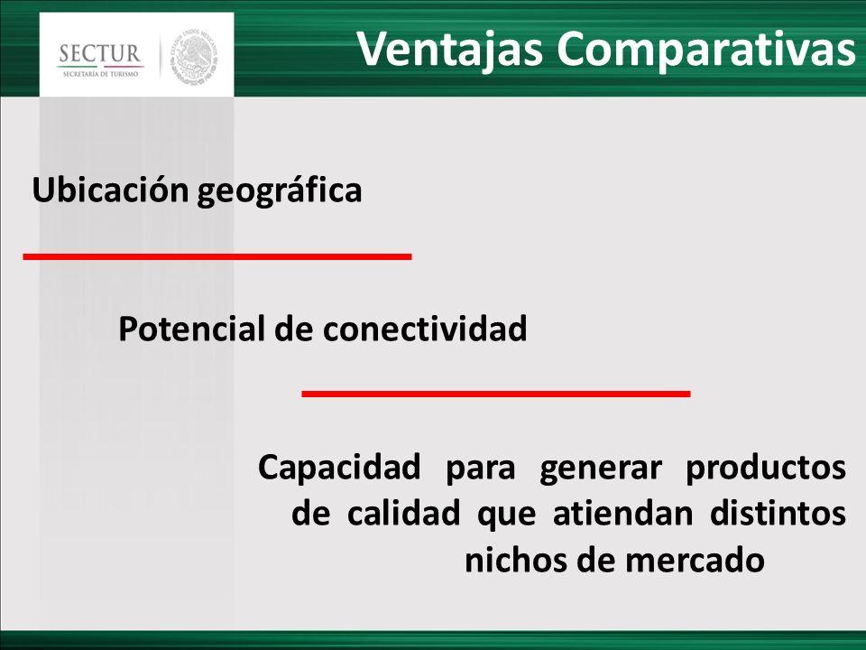 Ventajas Comparativas Ubicación geográfica Potencial de conectividad Capacidad para generar productos de calidad que atiendan distintos nichos de merc