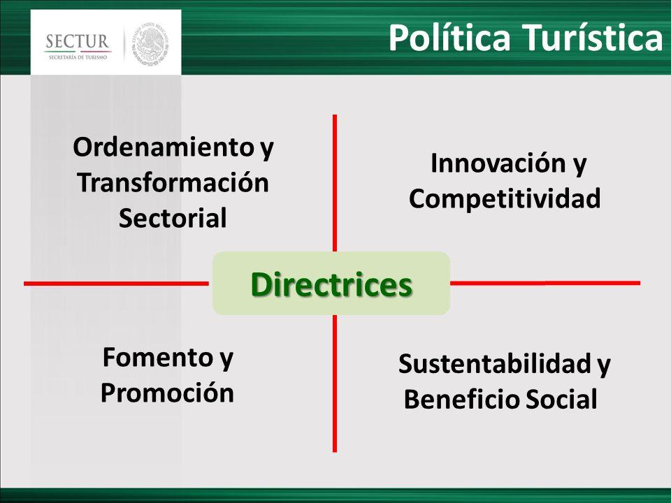 Política Turística Ordenamiento y Transformación Sectorial Innovación y Competitividad Fomento y Promoción Sustentabilidad y Beneficio Social Directri