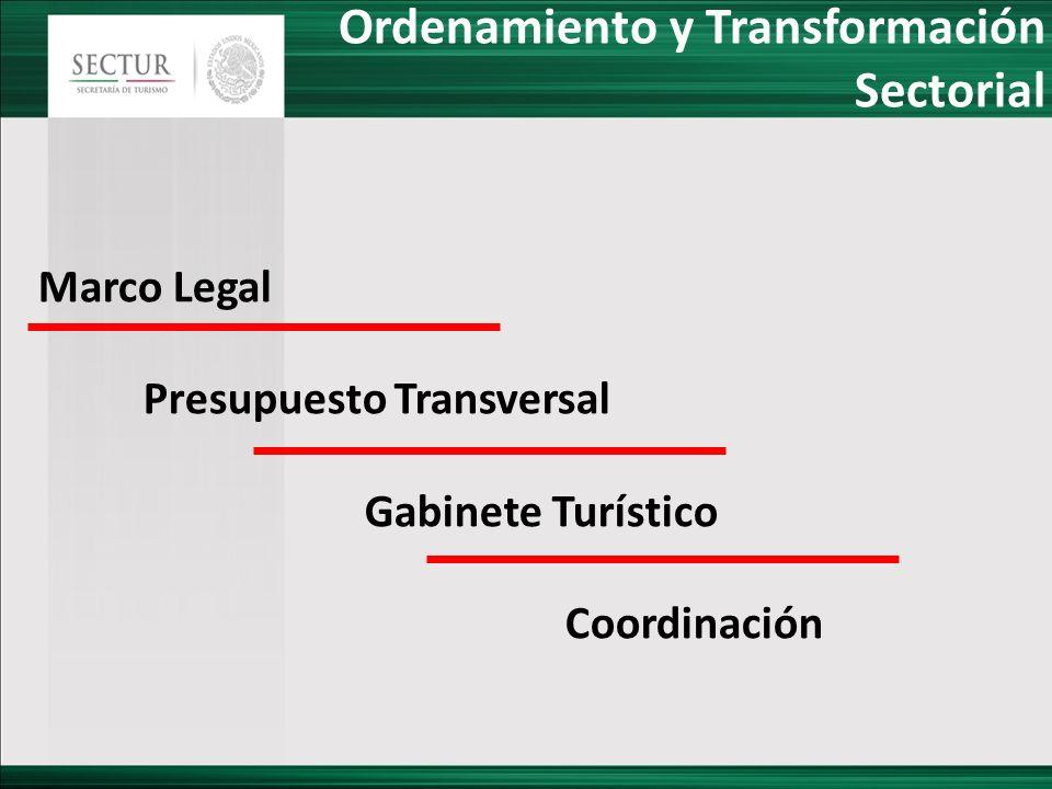 Ordenamiento y Transformación Sectorial Marco Legal Presupuesto Transversal Gabinete Turístico Coordinación
