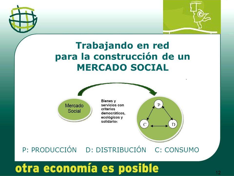 12 Trabajando en red para la construcción de un MERCADO SOCIAL P: PRODUCCIÓN D: DISTRIBUCIÓN C: CONSUMO