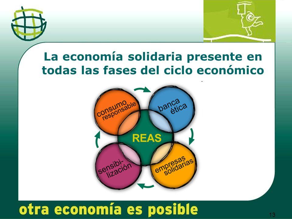13 La economía solidaria presente en todas las fases del ciclo económico