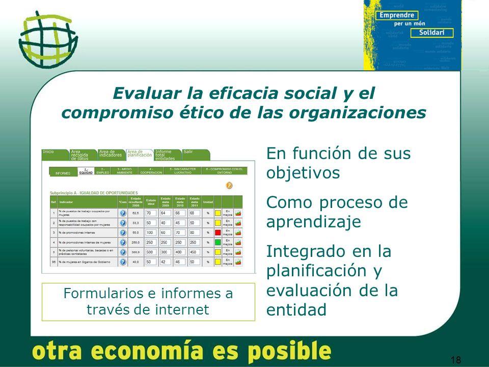 18 Evaluar la eficacia social y el compromiso ético de las organizaciones En función de sus objetivos Como proceso de aprendizaje Integrado en la planificación y evaluación de la entidad Formularios e informes a través de internet