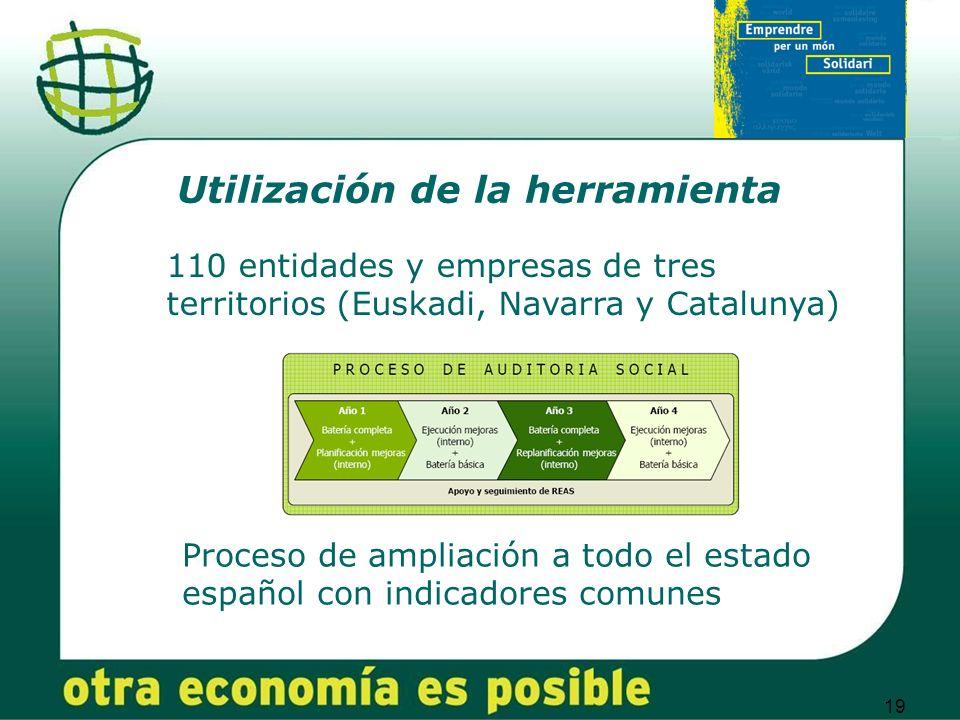 19 Utilización de la herramienta 110 entidades y empresas de tres territorios (Euskadi, Navarra y Catalunya) Proceso de ampliación a todo el estado español con indicadores comunes