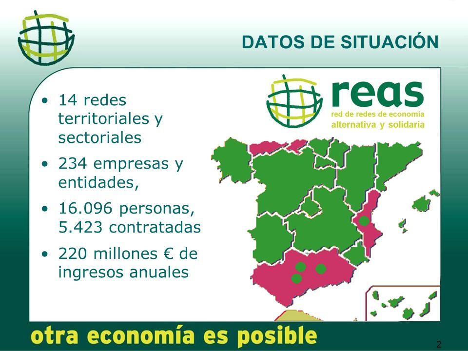 2 DATOS DE SITUACIÓN 14 redes territoriales y sectoriales 234 empresas y entidades, 16.096 personas, 5.423 contratadas 220 millones de ingresos anuales