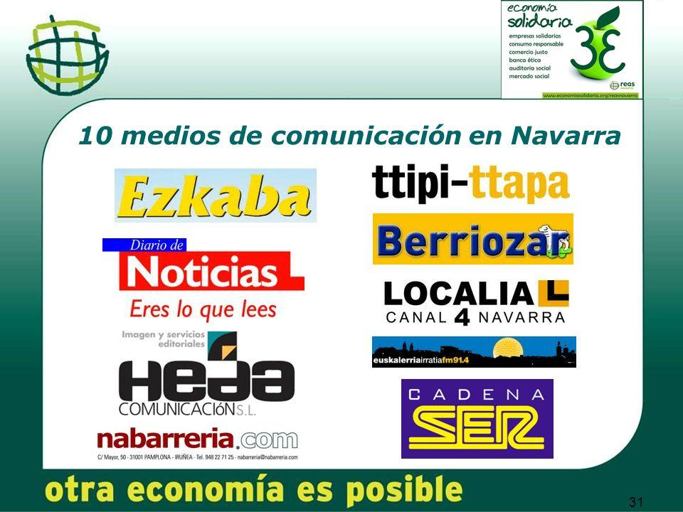 31 10 medios de comunicación en Navarra