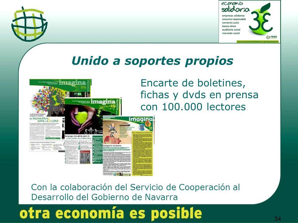 34 Unido a soportes propios Encarte de boletines, fichas y dvds en prensa con 100.000 lectores Con la colaboración del Servicio de Cooperación al Desarrollo del Gobierno de Navarra