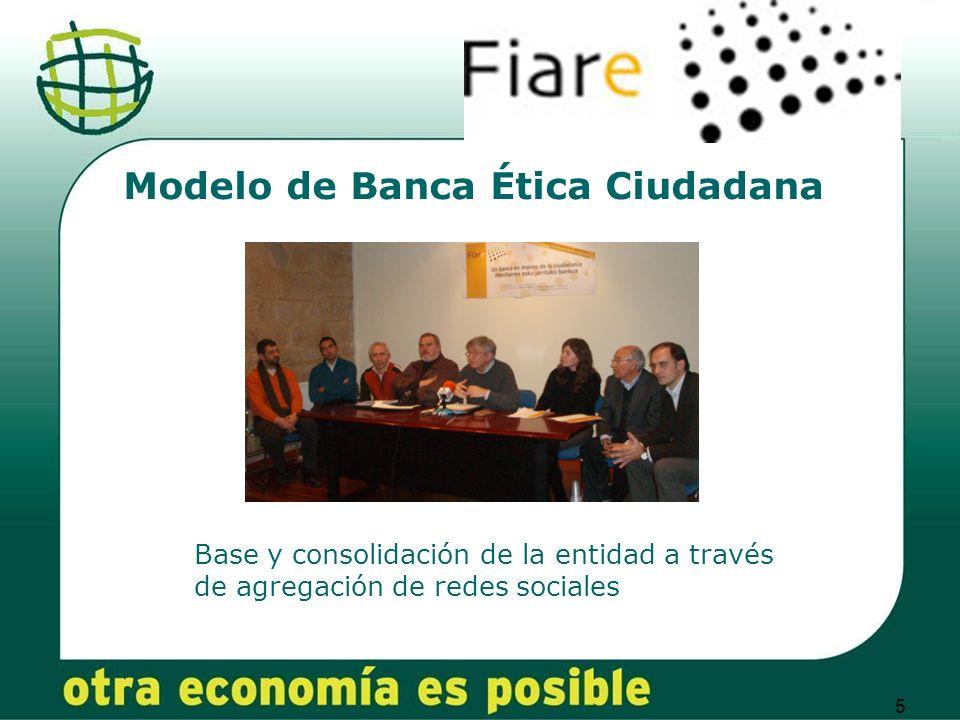 5 Modelo de Banca Ética Ciudadana Base y consolidación de la entidad a través de agregación de redes sociales