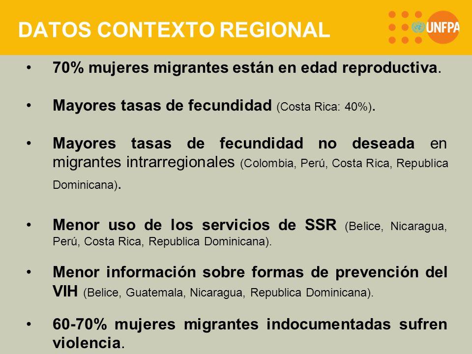 DATOS CONTEXTO REGIONAL 70% mujeres migrantes están en edad reproductiva.