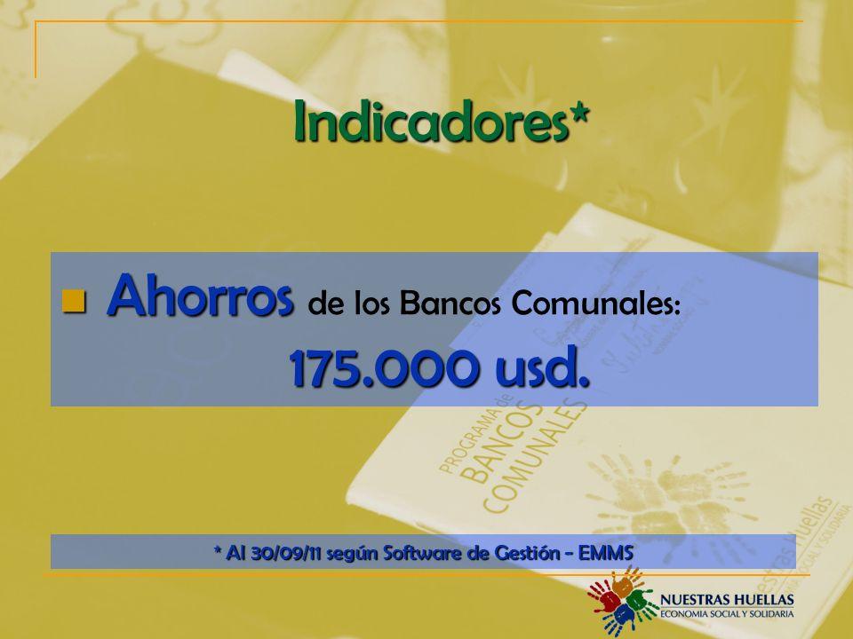 Ahorros 175.000 usd.Ahorros de los Bancos Comunales: 175.000 usd.
