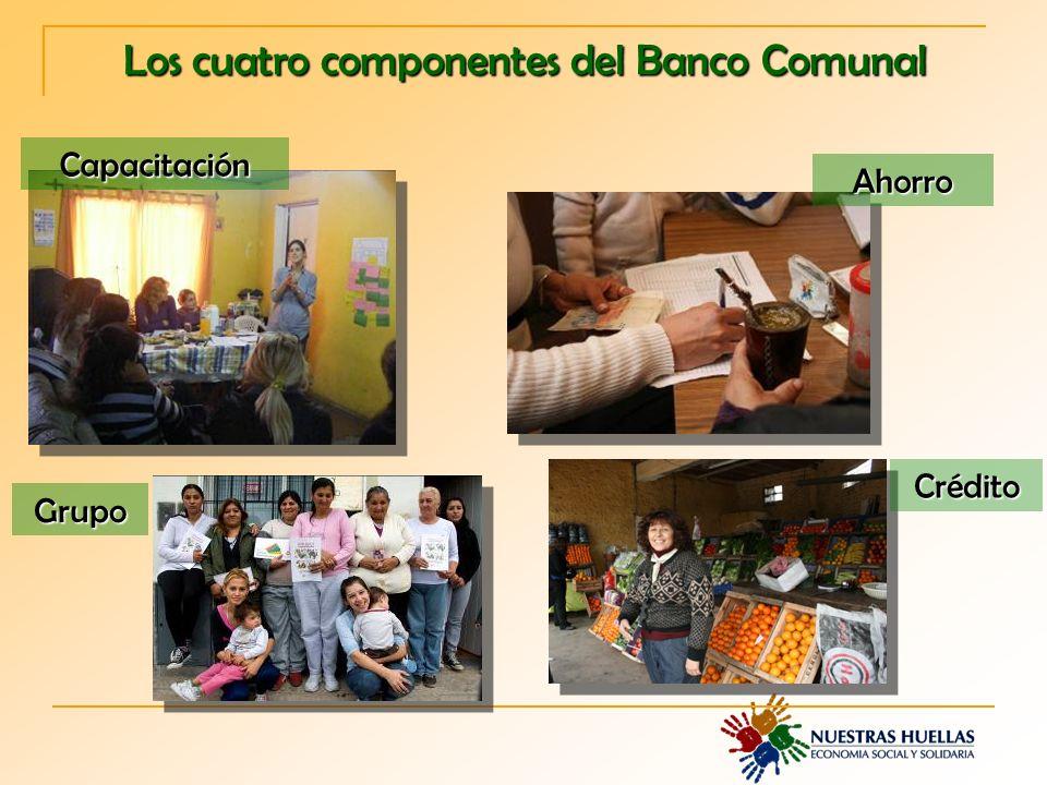 Los cuatro componentes del Banco Comunal Capacitación Ahorro Grupo Crédito