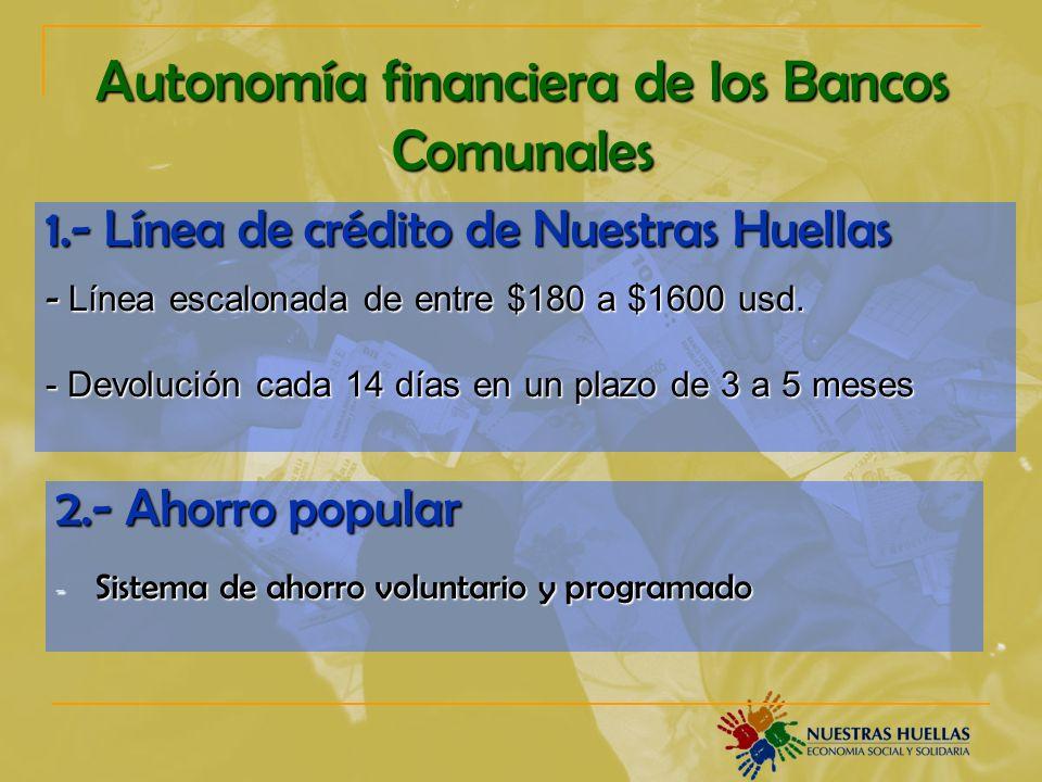 Autonomía financiera de los Bancos Comunales 1.- Línea de crédito de Nuestras Huellas - Línea escalonada de entre $180 a $1600 usd.