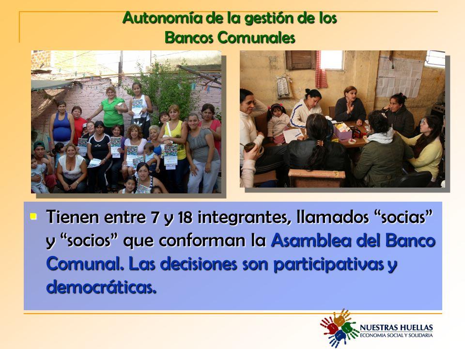 Facilitar procesos de aprendizaje colectivo y empoderamiento.
