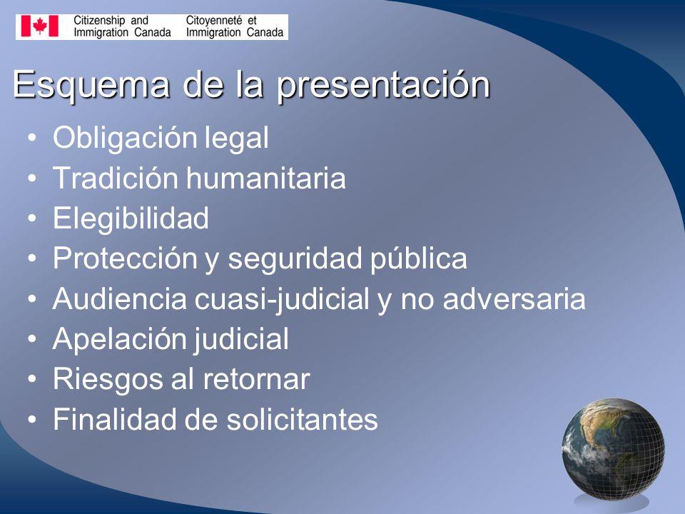 Esquema de la presentación Obligación legal Tradición humanitaria Elegibilidad Protección y seguridad pública Audiencia cuasi-judicial y no adversaria Apelación judicial Riesgos al retornar Finalidad de solicitantes