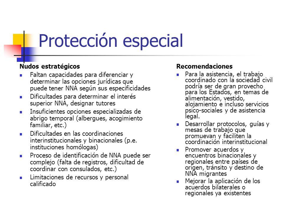 Protección especial Nudos estratégicos Faltan capacidades para diferenciar y determinar las opciones jurídicas que puede tener NNA según sus especific