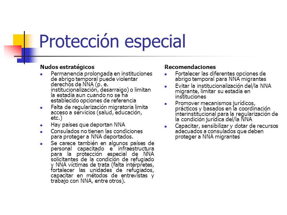 Protección especial Nudos estratégicos Permanencia prolongada en instituciones de abrigo temporal puede violentar derechos de NNA (p. e. institucional