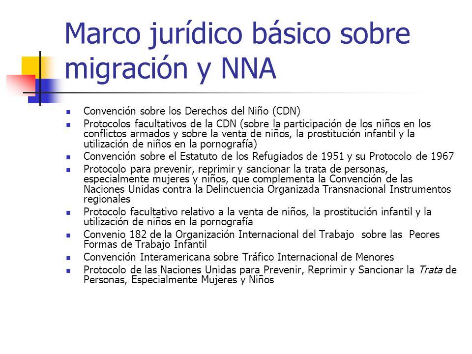 Marco jurídico básico sobre migración y NNA Convención sobre los Derechos del Niño (CDN) Protocolos facultativos de la CDN (sobre la participación de