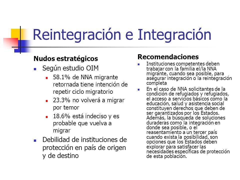 Reintegración e Integración Nudos estratégicos Según estudio OIM 58.1% de NNA migrante retornada tiene intención de repetir ciclo migratorio 23.3% no