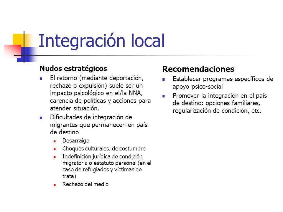 Integración local Nudos estratégicos El retorno (mediante deportación, rechazo o expulsión) suele ser un impacto psicológico en el/la NNA, carencia de