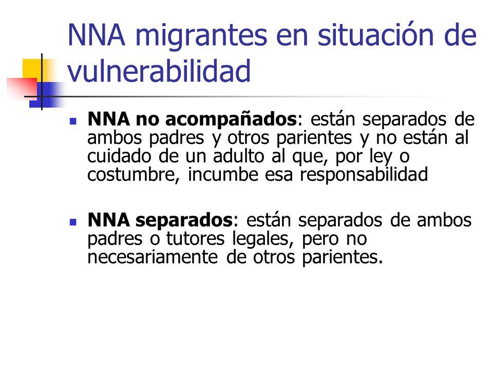 NNA migrantes en situación de vulnerabilidad NNA no acompañados: están separados de ambos padres y otros parientes y no están al cuidado de un adulto